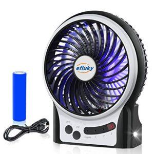 ¿Qué ventilador USB es mejor para los días de mucho calor?